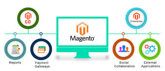 Tips to choose extensions for Magento E commerce development